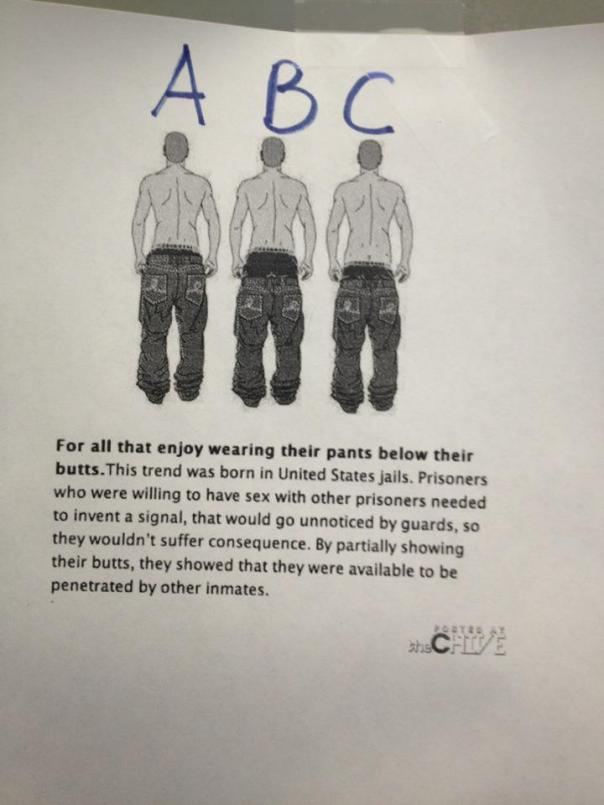 the history of sagging
