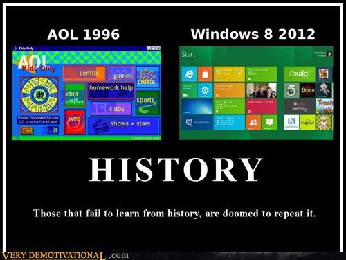 history aol 1996 windows 8 2012