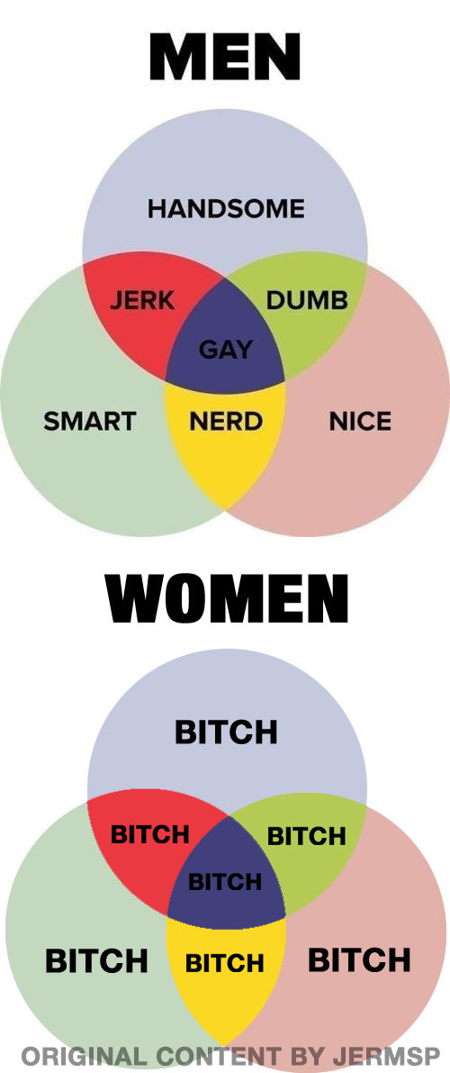 men and women infographic