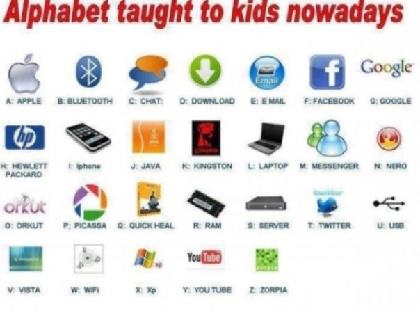 alphabet taught to kids nowadays