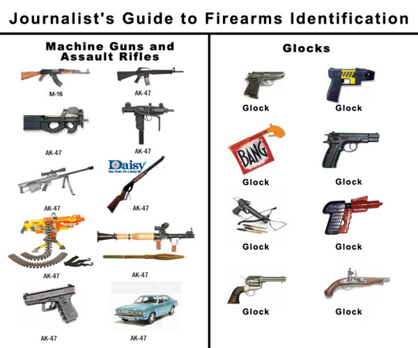Guide-to-Firearms1